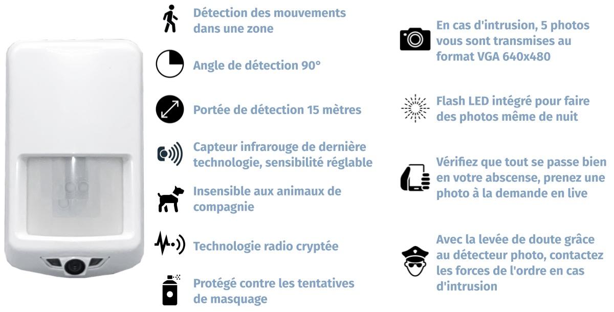Un détecteur de mouvements avec prise de séquence photos